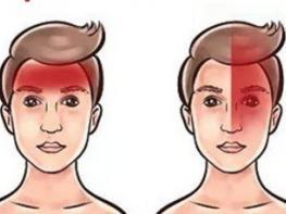 Գլխացավերի տեսակները և դրանց բուժման եղանակները