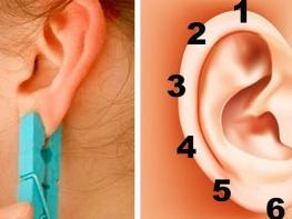 ՍԵղմեք ականջի վրա գտնվող այս կետերը և կտեսնեք, թե 1 րոպեում ինչ կկատարվի ձեր օրգանիզմում